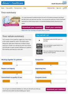 At the end of each journey a summary page is displayed showing how well the user's own values compare with those of the NHS.